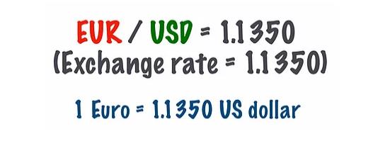 eurusd-exchange-rate